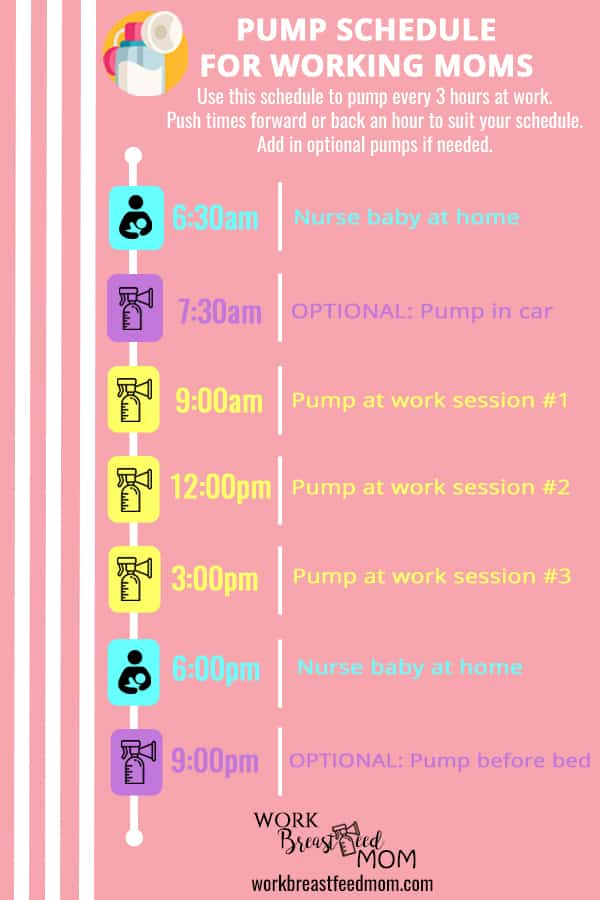 Pump schedule for work for moms that need to pump at work. | Work Breastfeed Mom #breastmilk #pumpingatwork #pumpingtips